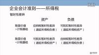 中国新准则透析——所得税计税基础与会计核算01递延所得税负债