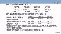 中国新准则透析——所得税计税基础与会计核算03所得税的确认和计量