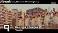 【Dj电音吧】Billboard Dance-Electronic Streaming Songs TOP 15 (08-27-2016)