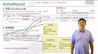新版魏曦教你学Yii2.0(4.2 后台功能完善之Post部分)