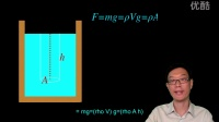 AP物理2 2 pressure and gauge pressure 液体的压强和表压 AP physics 2