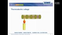 02.久茂热电偶热电阻 Resistance-Thermometers