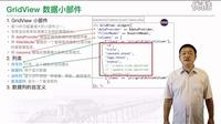 新版魏曦教你学Yii2.0(4.9 后台功能完善之Post部分 )