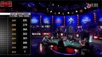 德州扑克WSOP2014主赛事解说08
