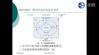 ISO14001:2015内审员培训(1)