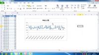office办公软件教程 excel2010入门精讲初级教程 做职场高手 提升职业技能