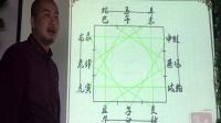 【黄俊仁--易学方术】003(12生肖)周易,易经、风水,命理、阴阳,五行,八卦、玄空、八宅、三元、三合、奇门