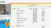 2011司法考试视频系统强化班王锴理论法学20
