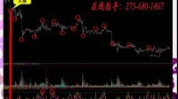 投资买卖技巧~1