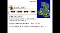 机械设计(李运霞)第一节a