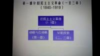 中国近现代史纲要第一章第一节韩龙秀1