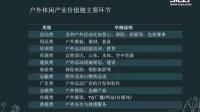 2016.04.18【格局商学院】社群户外电商以及赵老师解读分享doc.MP4