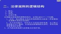 [吉林大学远程教育:法理学].宋延军.第05讲_screen
