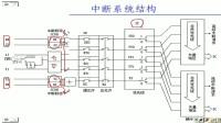 吉林大学-单片机第15讲_screen