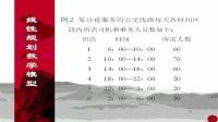 吉林大学-运筹学第01讲_screen