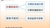 严陆光:我国电器工程新技术发展与战略性新兴产业展望(上).flv