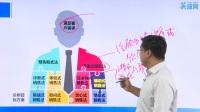讲师:连锁药店培训  王成功     商品管理   -王成功5.mp4