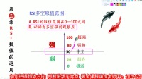 K线图经典图解【rsi操盘实战买卖用法】布林线实战运用 黄金分割