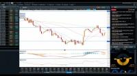 CMC Markets: 澳币开始走弱