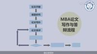 01 MBA论文概述 (11_20)