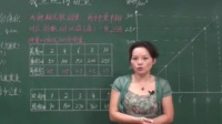 人教数学6下-成正比例的量_7E61[记忆力博客网盘]