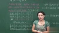 人教数学6下-成反比例的量_D5F4[记忆力博客网盘]