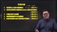 2018王一珉考研政治导学课程01考研政治简介