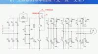 三菱变频器教学:1、变频器原理