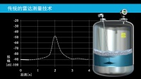 恩德斯豪斯 可靠通用的液位测量