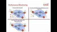 Calnex教学视频 如何测试操作,管理和维护(OAM)网络