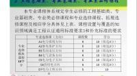 1《电气工程及其自动化专业教学改革与实践》——高亮(上海电力学院)
