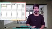 视频教程 | 7行Python,搭建一个可以识花的机器学习APP