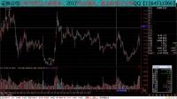 股票基础课程4--RSI应用圆弧真谛~1
