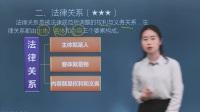 2018经济法基础 初级会计职称 第二讲
