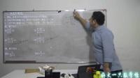 6.4分式不等式与简单绝对值不等式