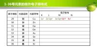 04人教版选修3原子结构与性质之核外电子排布式