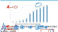 【粉笔公考】18国考 强化冲刺-数资1