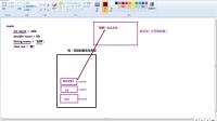 021-Java夜校视频教程-变量的分类