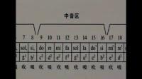第1章(概述)第3讲-音位排列与记谱