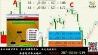 时间推演---从时间的角度来看市场—时间预测技术—期货现货外汇股票交易技巧