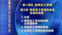 程向阳:辞退员工管理与辞退面谈技巧 (3)