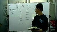 刘文元 六爻