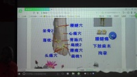 张佳丽15210095341,飞虎闪电针治疗腰腿部疾病