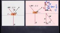 高中物理重点模型(2)物体平衡中的极值问题