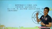 (5)时钟问题(二)例5