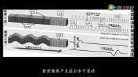 【诗话地理】《地动》,记载的北宋的一次地震