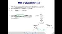 ADAM模块_8_SNMP介绍