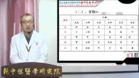 中医八纲辨证——五行学说(一)