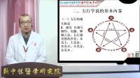 中医八纲辨证——五行学说(二)