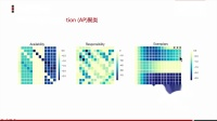 机器学习教程04_04_聚类算法_算法进阶_AP聚类